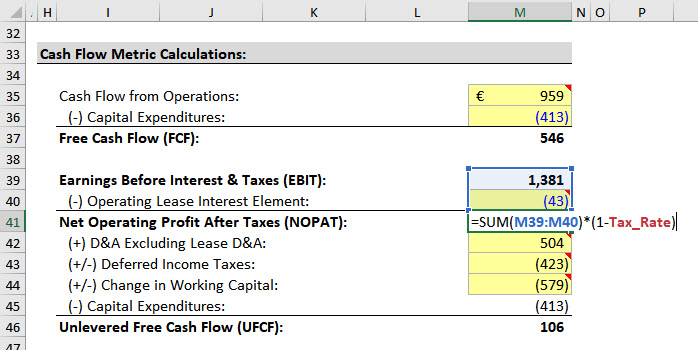 DCF Model - IFRS Lease Expense