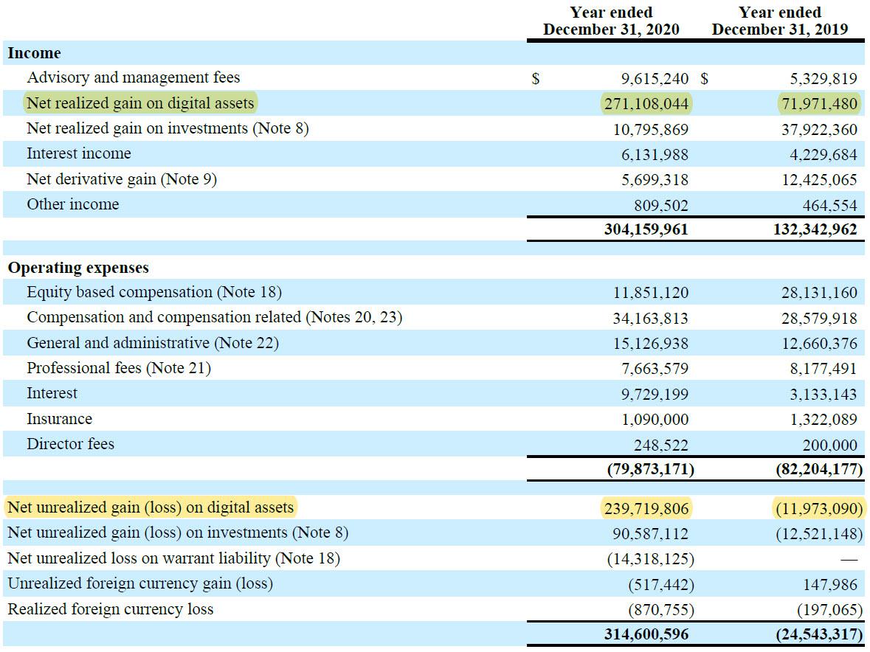 Galaxy Digital Financial Statements