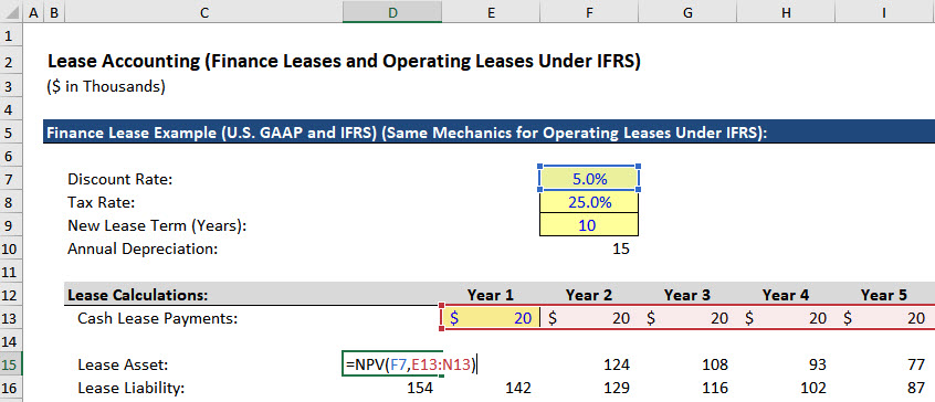 Lease Accounting - 03