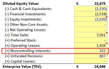 Enterprise Value Bridge with Noncontrolling Interests